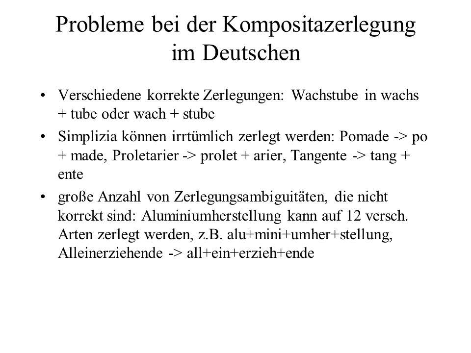 Probleme bei der Kompositazerlegung im Deutschen Verschiedene korrekte Zerlegungen: Wachstube in wachs + tube oder wach + stube Simplizia können irrtü