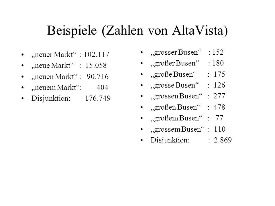 Beispiele (Zahlen von AltaVista) neuer Markt : 102.117 neue Markt : 15.058 neuen Markt : 90.716 neuem Markt: 404 Disjunktion: 176.749 grosser Busen :