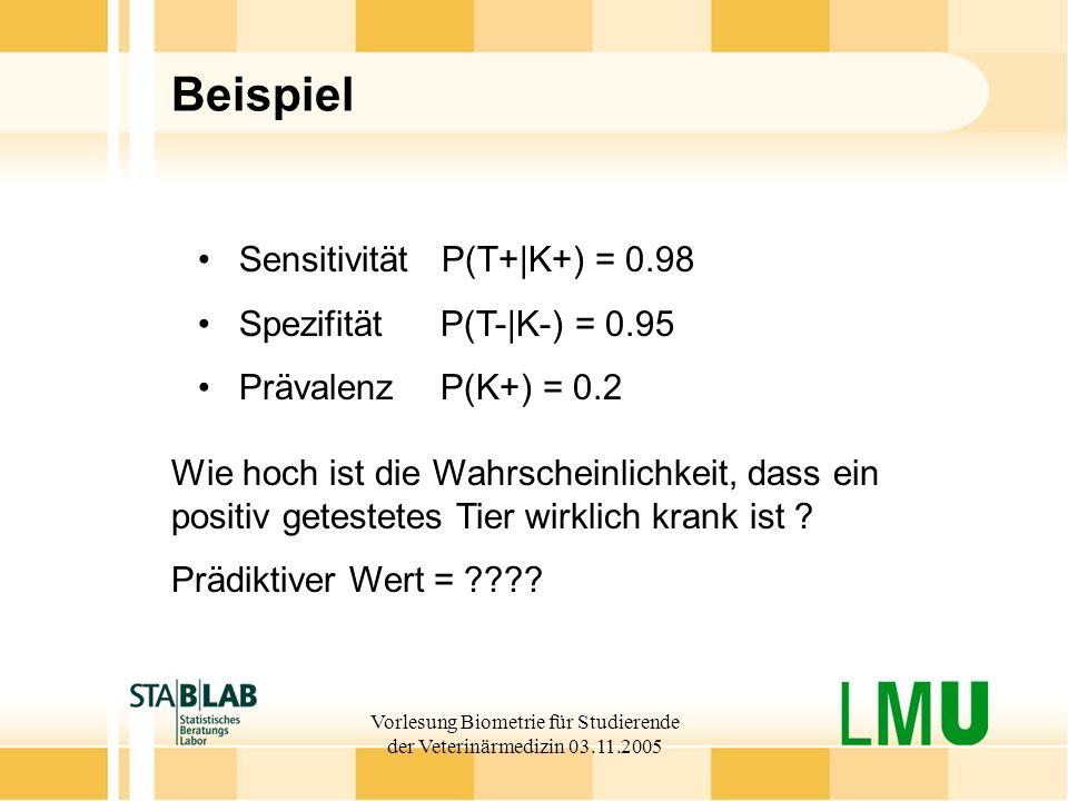 Vorlesung Biometrie für Studierende der Veterinärmedizin 03.11.2005 Beispiel Wie hoch ist die Wahrscheinlichkeit, dass ein positiv getestetes Tier wirklich krank ist .