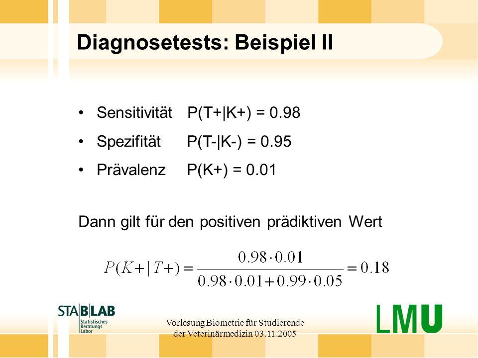 Vorlesung Biometrie für Studierende der Veterinärmedizin 03.11.2005 Diagnosetests: Beispiel II Dann gilt für den positiven prädiktiven Wert Sensitivität P(T+|K+) = 0.98 Spezifität P(T-|K-) = 0.95 Prävalenz P(K+) = 0.01