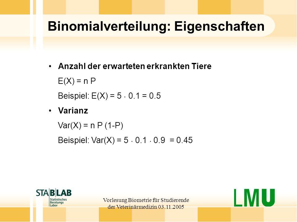 Vorlesung Biometrie für Studierende der Veterinärmedizin 03.11.2005 Binomialverteilung: Eigenschaften Anzahl der erwarteten erkrankten Tiere E(X) = n P Beispiel: E(X) = 5 0.1 = 0.5 Varianz Var(X) = n P (1-P) Beispiel: Var(X) = 5 0.1 0.9 = 0.45