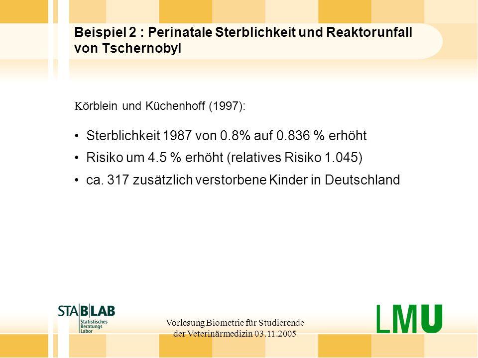 Vorlesung Biometrie für Studierende der Veterinärmedizin 03.11.2005 Beispiel 2 : Perinatale Sterblichkeit und Reaktorunfall von Tschernobyl örblein und Küchenhoff (1997): Sterblichkeit 1987 von 0.8% auf 0.836 % erhöht Risiko um 4.5 % erhöht (relatives Risiko 1.045) ca.