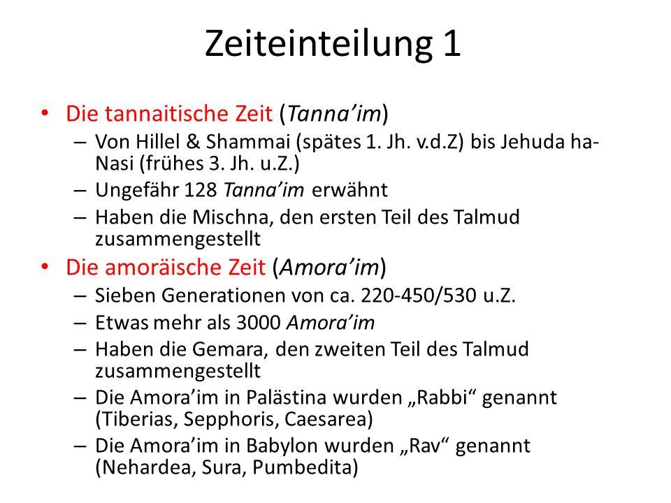 Zeiteinteilung 2 Die savoräische Zeit (savoraim Ausleger) – Im 6.