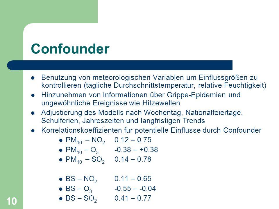 10 Confounder Benutzung von meteorologischen Variablen um Einflussgrößen zu kontrollieren (tägliche Durchschnittstemperatur, relative Feuchtigkeit) Hi