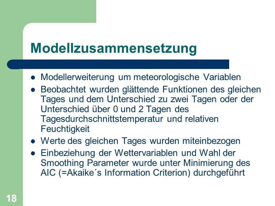 18 Modellzusammensetzung Modellerweiterung um meteorologische Variablen Beobachtet wurden glättende Funktionen des gleichen Tages und dem Unterschied