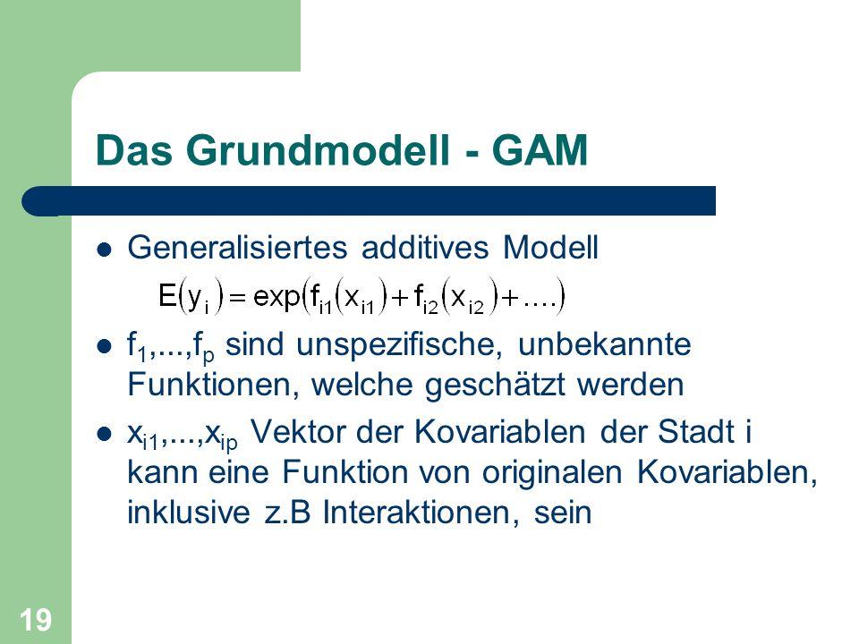 19 Das Grundmodell - GAM Generalisiertes additives Modell f 1,...,f p sind unspezifische, unbekannte Funktionen, welche geschätzt werden x i1,...,x ip