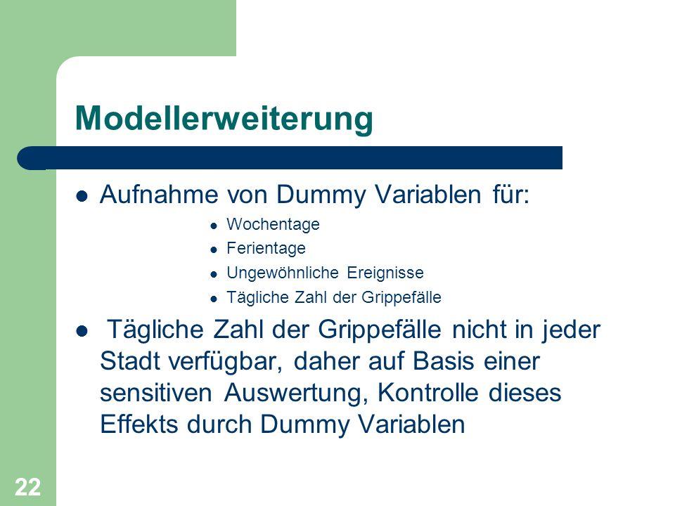 22 Modellerweiterung Aufnahme von Dummy Variablen für: Wochentage Ferientage Ungewöhnliche Ereignisse Tägliche Zahl der Grippefälle Tägliche Zahl der