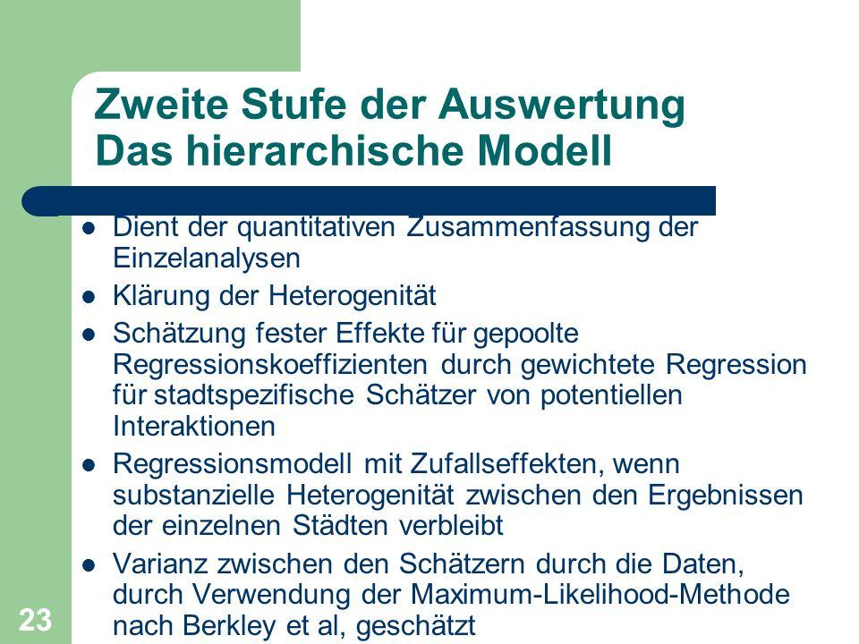 23 Zweite Stufe der Auswertung Das hierarchische Modell Dient der quantitativen Zusammenfassung der Einzelanalysen Klärung der Heterogenität Schätzung