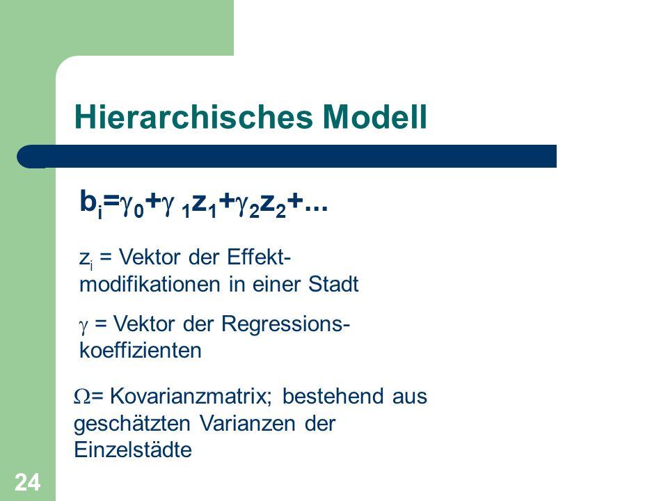24 Hierarchisches Modell b i = 0 + 1 z 1 + 2 z 2 +... z i = Vektor der Effekt- modifikationen in einer Stadt = Vektor der Regressions- koeffizienten =