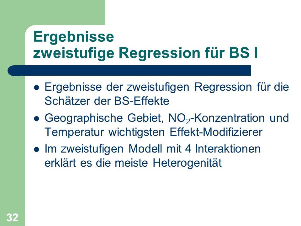 32 Ergebnisse zweistufige Regression für BS I Ergebnisse der zweistufigen Regression für die Schätzer der BS-Effekte Geographische Gebiet, NO 2 -Konze