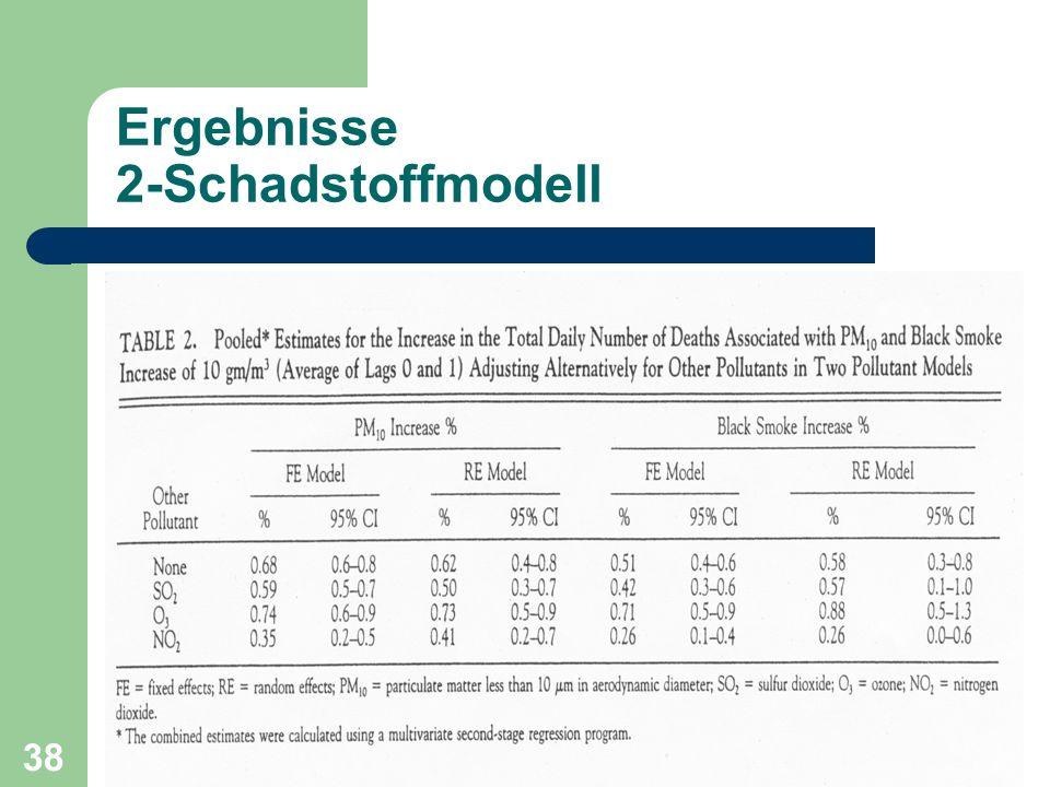 38 Ergebnisse 2-Schadstoffmodell