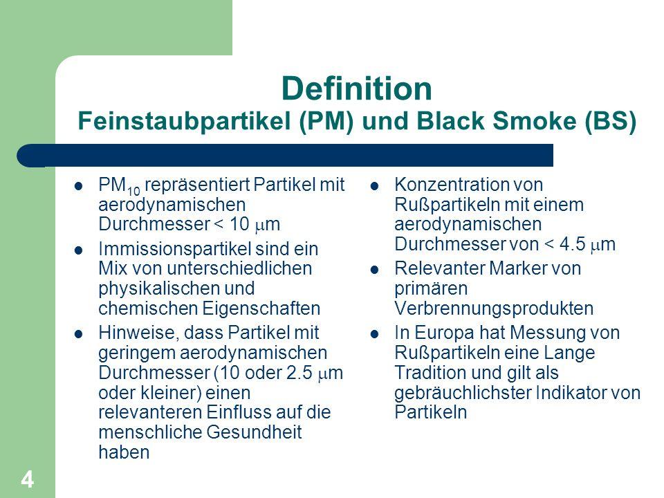 4 Definition Feinstaubpartikel (PM) und Black Smoke (BS) PM 10 repräsentiert Partikel mit aerodynamischen Durchmesser < 10 m Immissionspartikel sind e