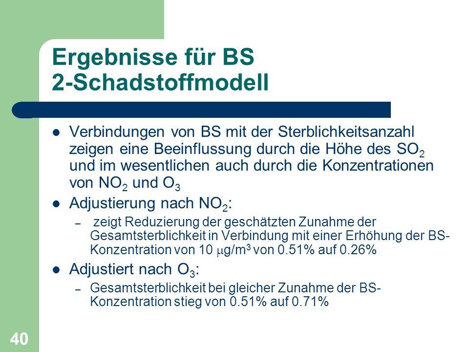 40 Ergebnisse für BS 2-Schadstoffmodell Verbindungen von BS mit der Sterblichkeitsanzahl zeigen eine Beeinflussung durch die Höhe des SO 2 und im wese