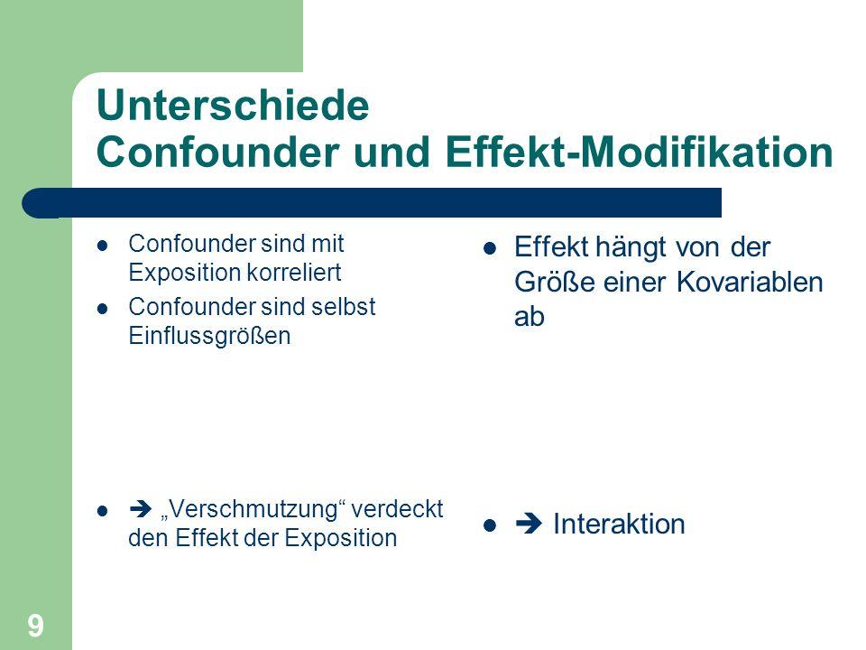 9 Unterschiede Confounder und Effekt-Modifikation Confounder sind mit Exposition korreliert Confounder sind selbst Einflussgrößen Verschmutzung verdec