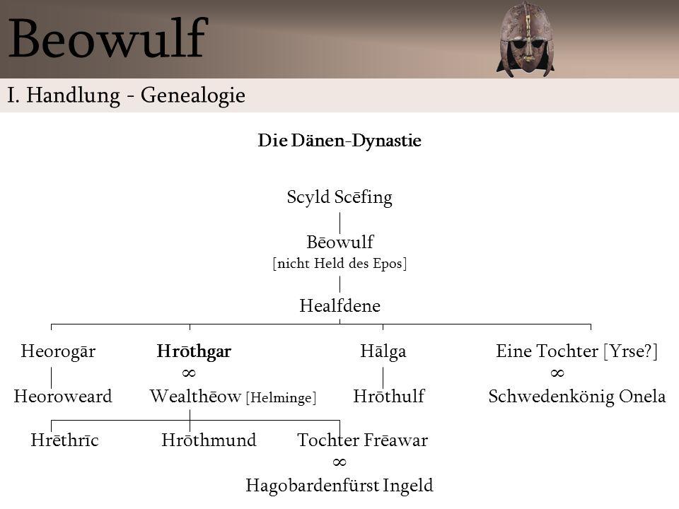 Beowulf I. Handlung - Genealogie Die Dänen-Dynastie Scyld Scēfing Bēowulf [nicht Held des Epos] Healfdene HeorogārHrōthgarHālgaEine Tochter [Yrse?] He