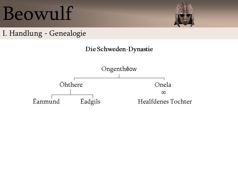Beowulf I. Handlung - Genealogie Die Schweden-Dynastie Ongenth ēow ŌhthereOnela ĒanmundĒadgils Healfdenes Tochter