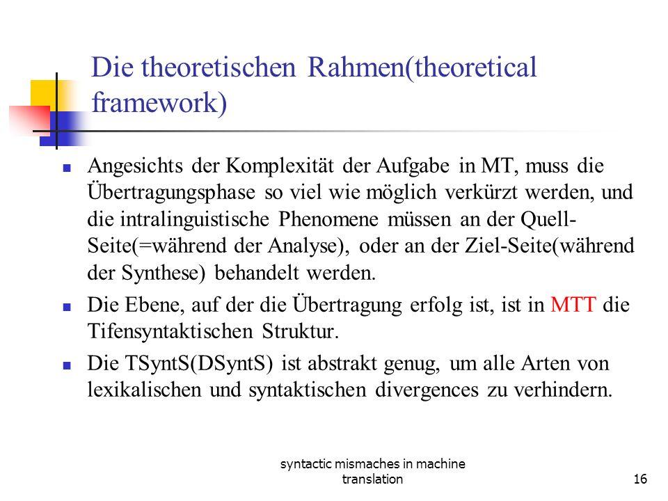 syntactic mismaches in machine translation16 Die theoretischen Rahmen(theoretical framework) Angesichts der Komplexität der Aufgabe in MT, muss die Übertragungsphase so viel wie möglich verkürzt werden, und die intralinguistische Phenomene müssen an der Quell- Seite(=während der Analyse), oder an der Ziel-Seite(während der Synthese) behandelt werden.