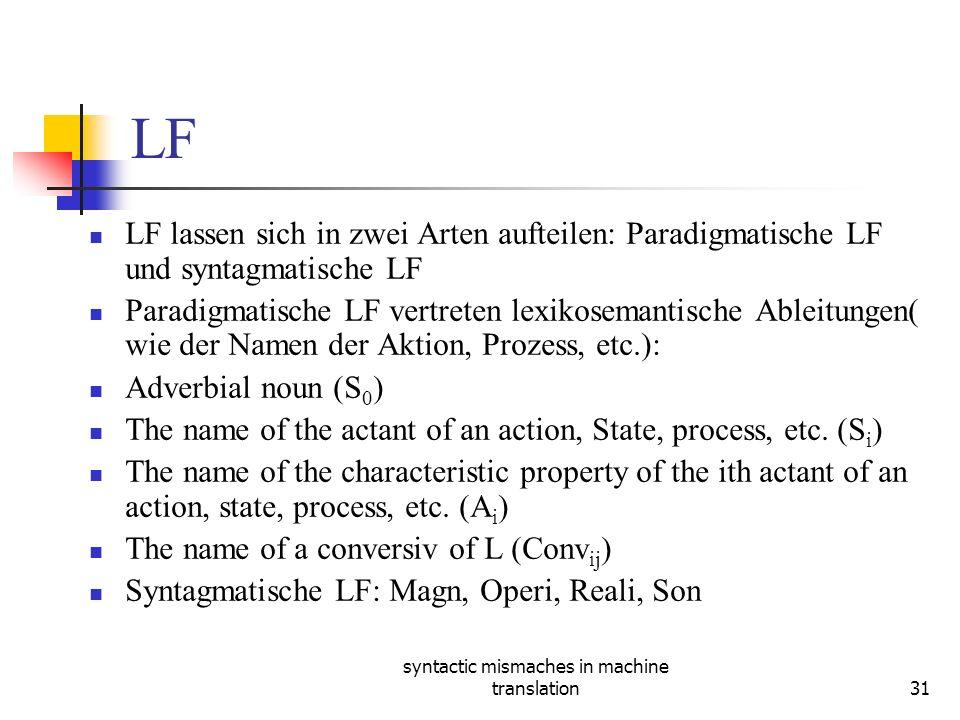 syntactic mismaches in machine translation31 LF LF lassen sich in zwei Arten aufteilen: Paradigmatische LF und syntagmatische LF Paradigmatische LF vertreten lexikosemantische Ableitungen( wie der Namen der Aktion, Prozess, etc.): Adverbial noun (S 0 ) The name of the actant of an action, State, process, etc.