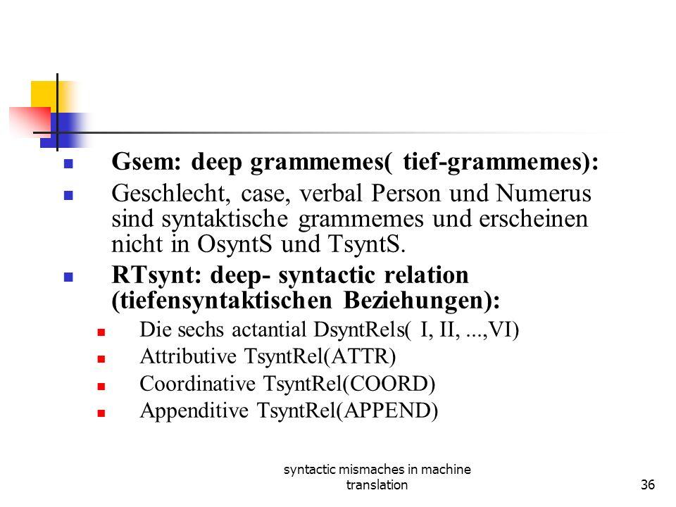 syntactic mismaches in machine translation36 Gsem: deep grammemes( tief-grammemes): Geschlecht, case, verbal Person und Numerus sind syntaktische grammemes und erscheinen nicht in OsyntS und TsyntS.
