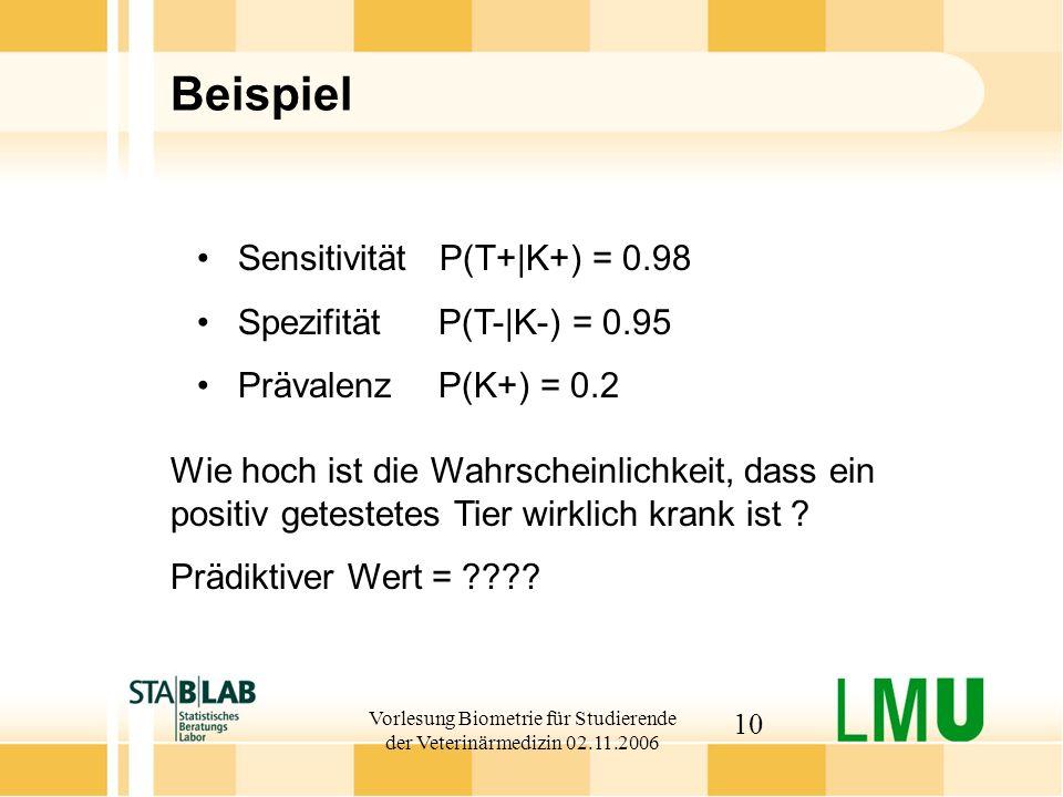 Vorlesung Biometrie für Studierende der Veterinärmedizin 02.11.2006 10 Beispiel Wie hoch ist die Wahrscheinlichkeit, dass ein positiv getestetes Tier