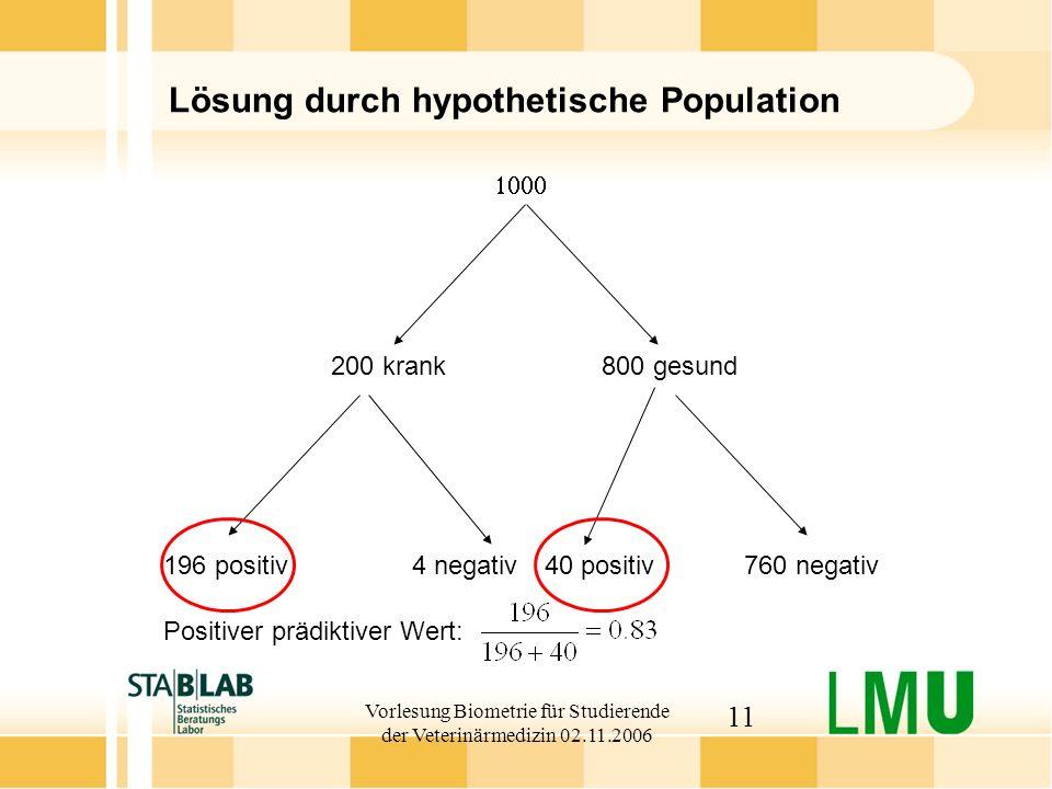 Vorlesung Biometrie für Studierende der Veterinärmedizin 02.11.2006 11 Lösung durch hypothetische Population 200 krank 800 gesund 196 positiv4 negativ