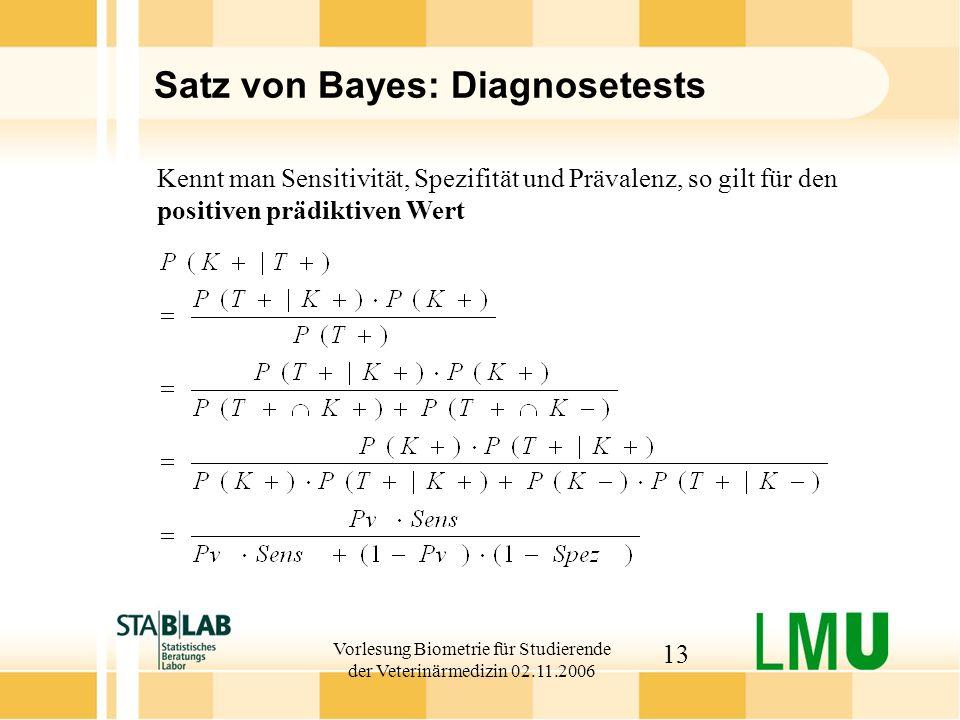Vorlesung Biometrie für Studierende der Veterinärmedizin 02.11.2006 13 Satz von Bayes: Diagnosetests Kennt man Sensitivität, Spezifität und Prävalenz,