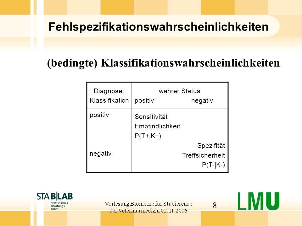 Vorlesung Biometrie für Studierende der Veterinärmedizin 02.11.2006 8 Fehlspezifikationswahrscheinlichkeiten (bedingte) Klassifikationswahrscheinlichk