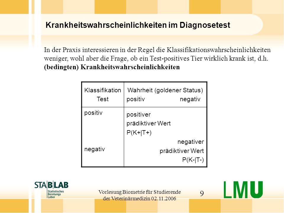 Vorlesung Biometrie für Studierende der Veterinärmedizin 02.11.2006 10 Beispiel Wie hoch ist die Wahrscheinlichkeit, dass ein positiv getestetes Tier wirklich krank ist .