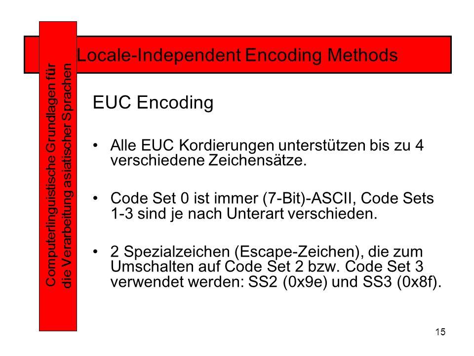 15 Locale-Independent Encoding Methods Computerlinguistische Grundlagen f ü r die Verarbeitung asiatischer Sprachen EUC Encoding Alle EUC Kordierungen unterstützen bis zu 4 verschiedene Zeichensätze.