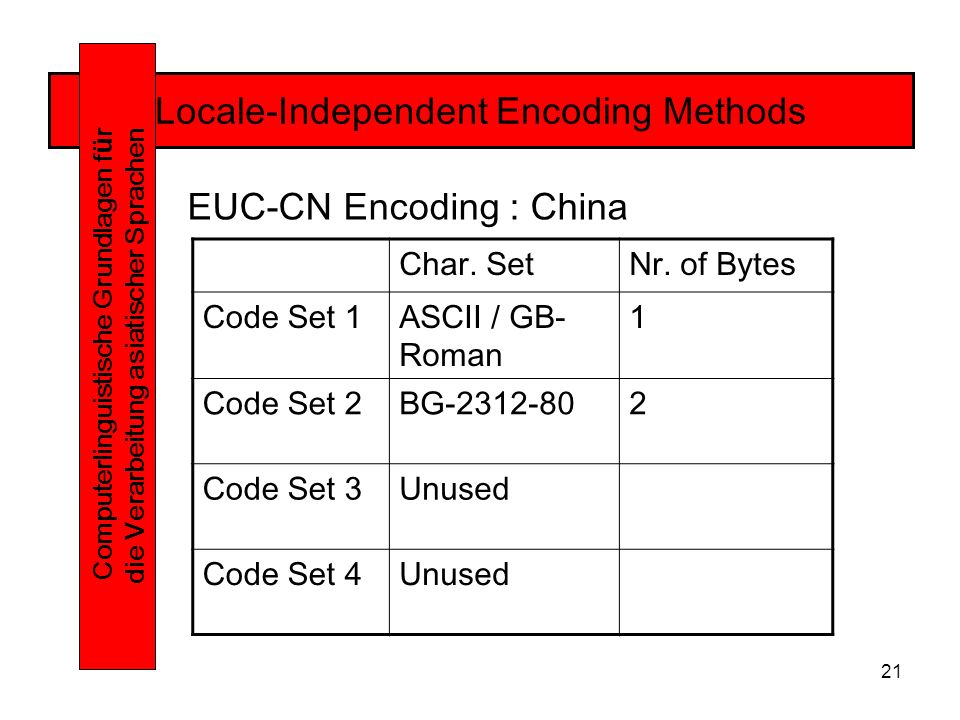 21 Locale-Independent Encoding Methods Computerlinguistische Grundlagen f ü r die Verarbeitung asiatischer Sprachen EUC-CN Encoding : China Char.