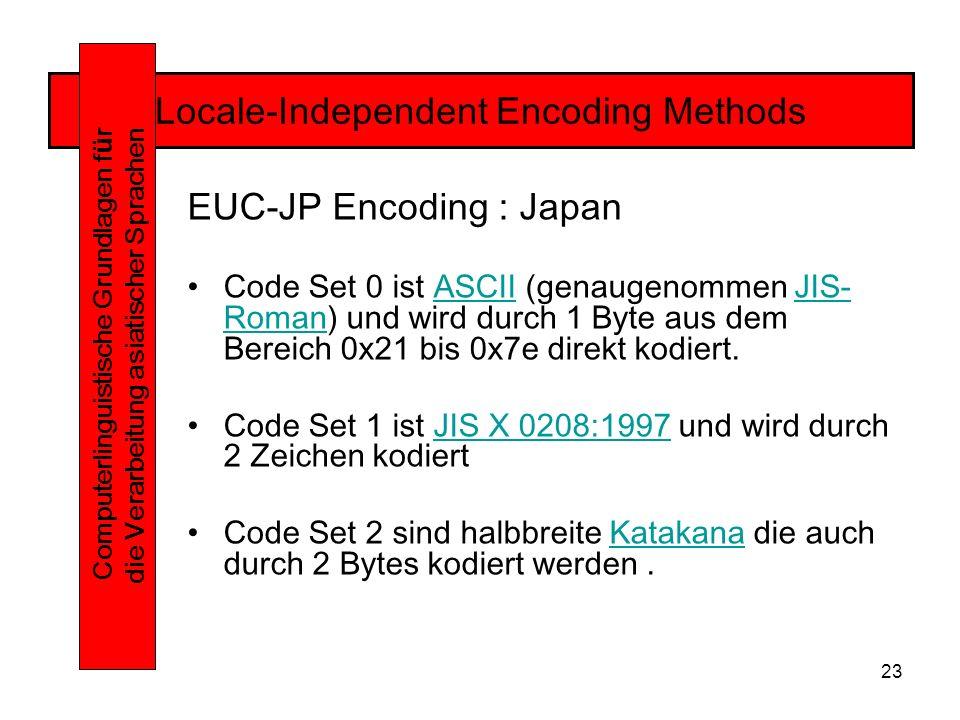 23 Locale-Independent Encoding Methods Computerlinguistische Grundlagen f ü r die Verarbeitung asiatischer Sprachen EUC-JP Encoding : Japan Code Set 0 ist ASCII (genaugenommen JIS- Roman) und wird durch 1 Byte aus dem Bereich 0x21 bis 0x7e direkt kodiert.ASCIIJIS- Roman Code Set 1 ist JIS X 0208:1997 und wird durch 2 Zeichen kodiertJIS X 0208:1997 Code Set 2 sind halbbreite Katakana die auch durch 2 Bytes kodiert werden.Katakana