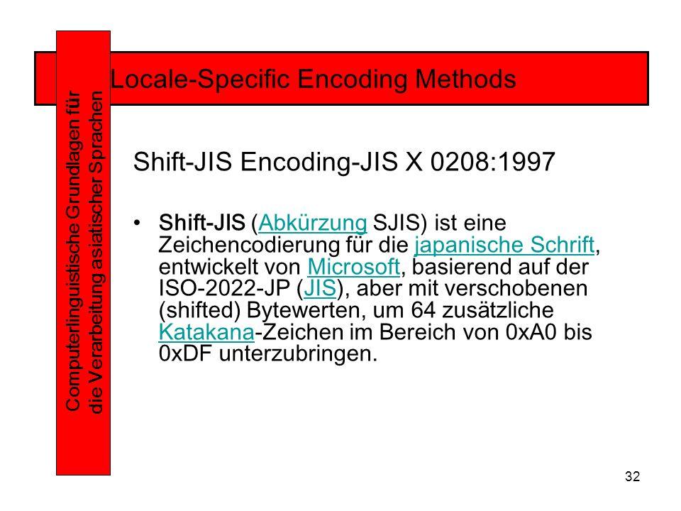 32 Locale-Specific Encoding Methods Computerlinguistische Grundlagen f ü r die Verarbeitung asiatischer Sprachen Shift-JIS Encoding-JIS X 0208:1997 Shift-JIS (Abkürzung SJIS) ist eine Zeichencodierung für die japanische Schrift, entwickelt von Microsoft, basierend auf der ISO-2022-JP (JIS), aber mit verschobenen (shifted) Bytewerten, um 64 zusätzliche Katakana-Zeichen im Bereich von 0xA0 bis 0xDF unterzubringen.Abkürzungjapanische SchriftMicrosoftJIS Katakana