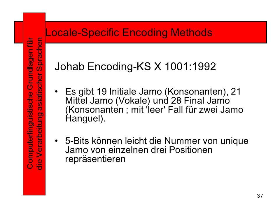 37 Locale-Specific Encoding Methods Computerlinguistische Grundlagen f ü r die Verarbeitung asiatischer Sprachen Johab Encoding-KS X 1001:1992 Es gibt 19 Initiale Jamo (Konsonanten), 21 Mittel Jamo (Vokale) und 28 Final Jamo (Konsonanten ; mit leer Fall für zwei Jamo Hanguel).