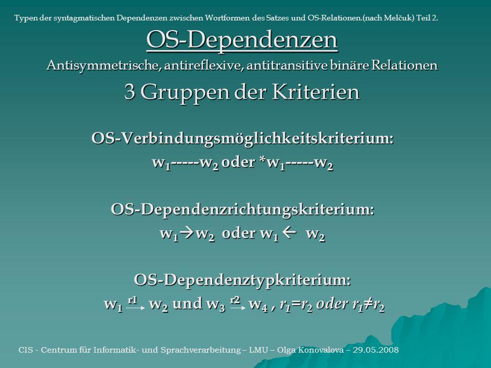OS-Dependenzen Antisymmetrische, antireflexive, antitransitive binäre Relationen 3 Gruppen der Kriterien OS-Verbindungsmöglichkeitskriterium: w 1 -----w 2 oder *w 1 -----w 2 OS-Dependenzrichtungskriterium: w 1 w 2 oder w 1 w 2 OS-Dependenztypkriterium: w 1 r1 w 2 und w 3 r2 w 4, r 1 =r 2 oder r 1r 2 w 1 r1 w 2 und w 3 r2 w 4, r 1 =r 2 oder r 1r 2 CIS - Centrum für Informatik- und Sprachverarbeitung – LMU – Olga Konovalova – 29.05.2008 Typen der syntagmatischen Dependenzen zwischen Wortformen des Satzes und OS-Relationen.(nach Melčuk) Teil 2.