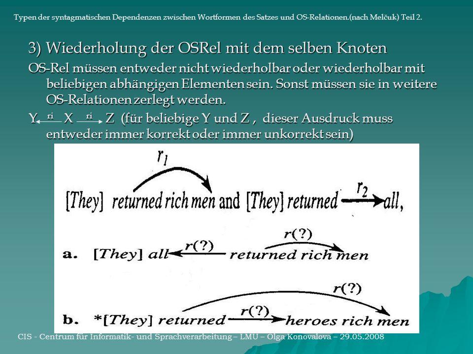 3) Wiederholung der OSRel mit dem selben Knoten OS-Rel müssen entweder nicht wiederholbar oder wiederholbar mit beliebigen abhängigen Elementen sein.