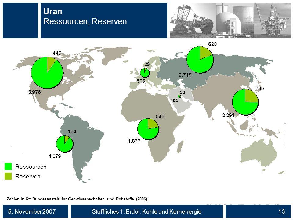 5. November 2007Stoffliches 1: Erdöl, Kohle und Kernenergie13 Uran Ressourcen, Reserven Zahlen in Kt: Bundesanstalt für Geowissenschaften und Rohstoff