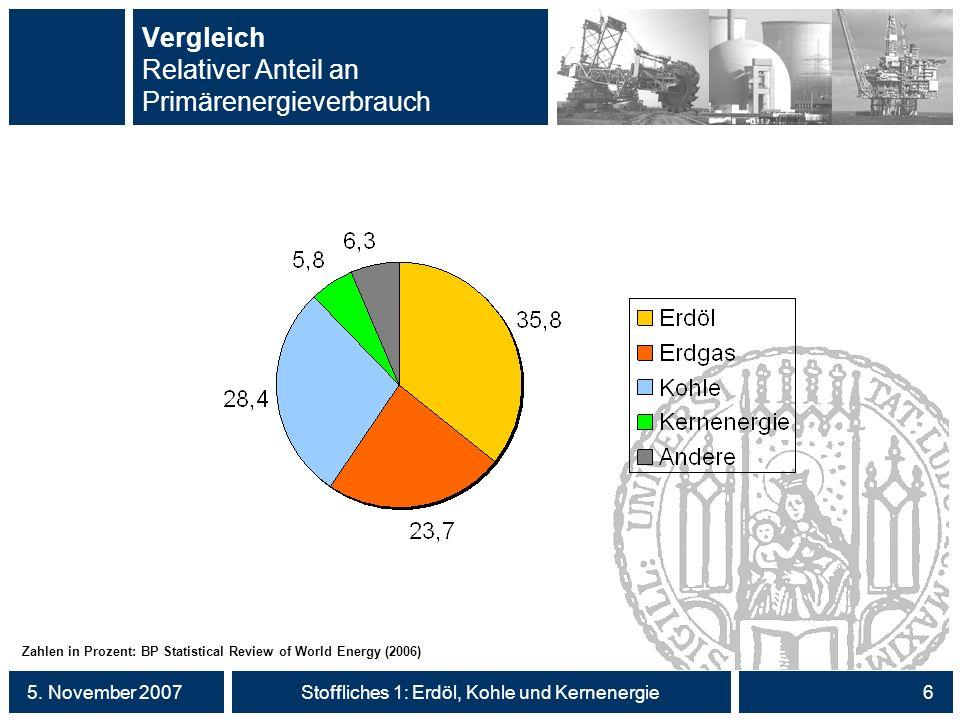 5. November 2007Stoffliches 1: Erdöl, Kohle und Kernenergie6 Vergleich Relativer Anteil an Primärenergieverbrauch Zahlen in Prozent: BP Statistical Re