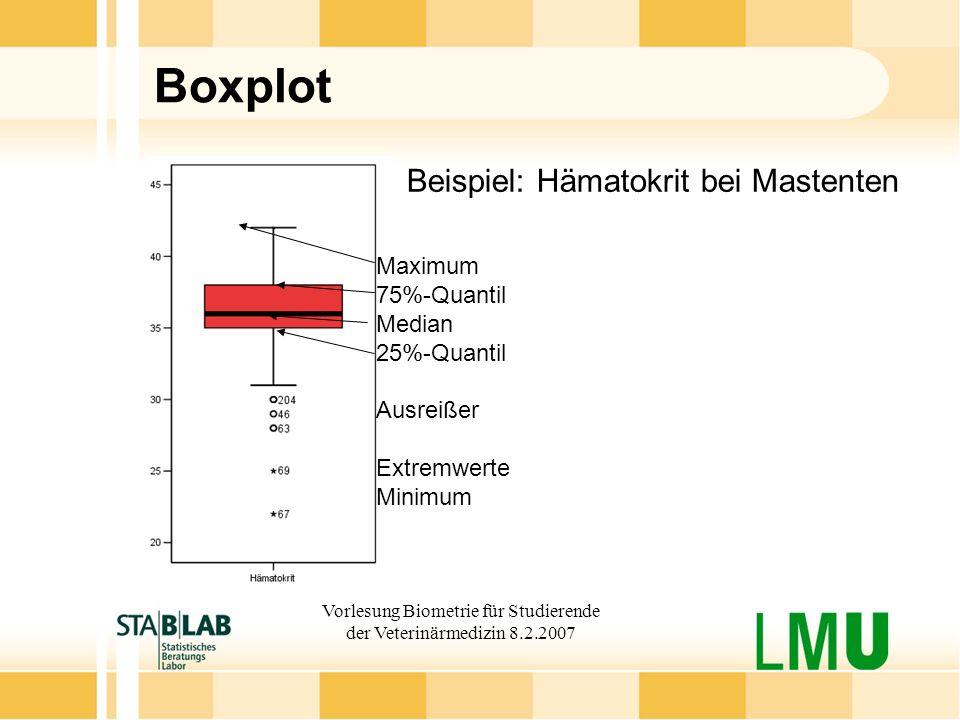 Vorlesung Biometrie für Studierende der Veterinärmedizin 8.2.2007 Boxplot Beispiel: Hämatokrit bei Mastenten Maximum 75%-Quantil Median 25%-Quantil Au