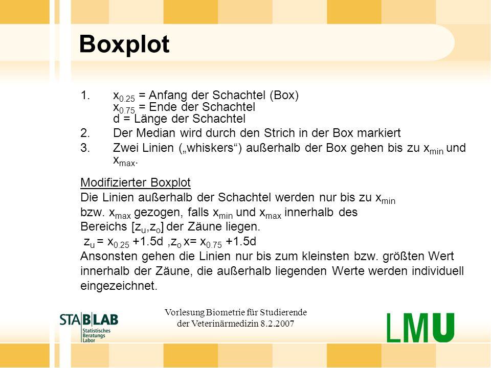 Vorlesung Biometrie für Studierende der Veterinärmedizin 8.2.2007 Boxplot 1.x 0.25 = Anfang der Schachtel (Box) x 0.75 = Ende der Schachtel d = Länge