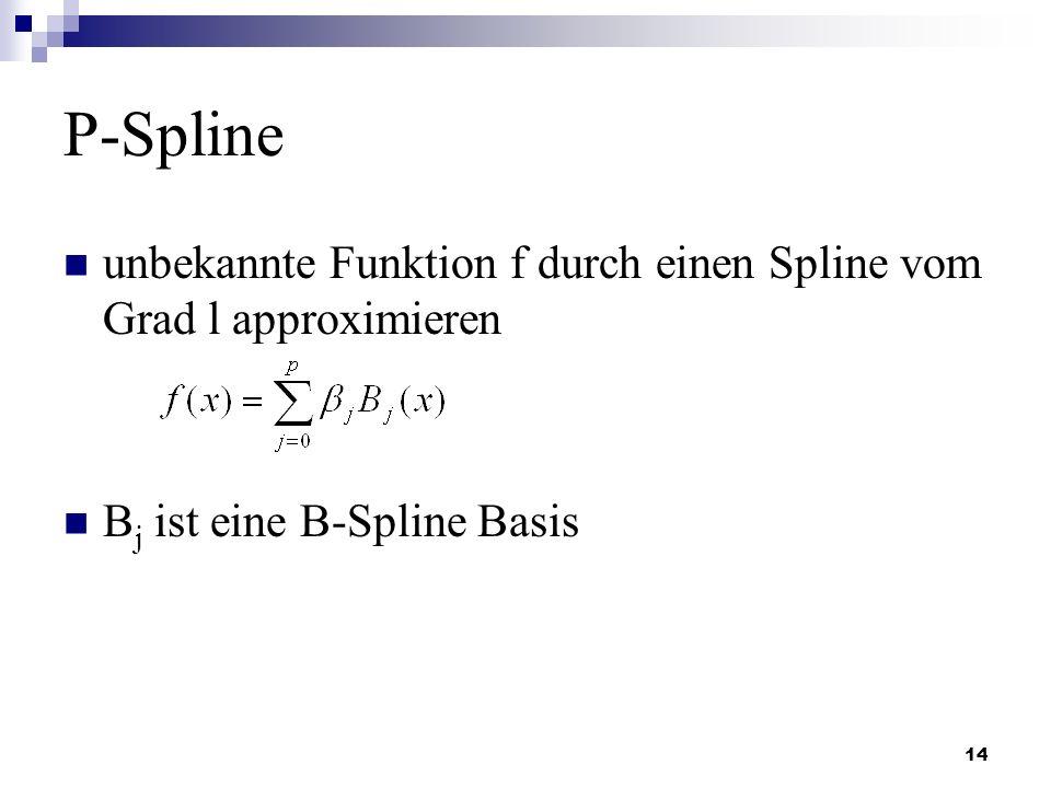 14 P-Spline unbekannte Funktion f durch einen Spline vom Grad l approximieren B j ist eine B-Spline Basis