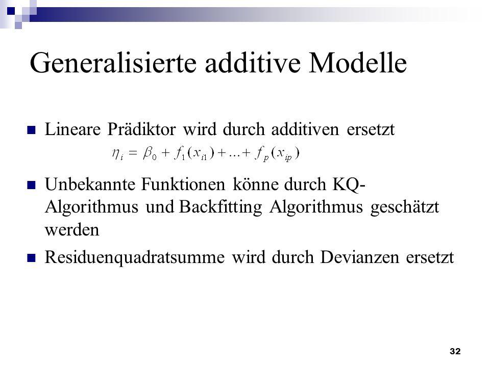32 Generalisierte additive Modelle Lineare Prädiktor wird durch additiven ersetzt Unbekannte Funktionen könne durch KQ- Algorithmus und Backfitting Al