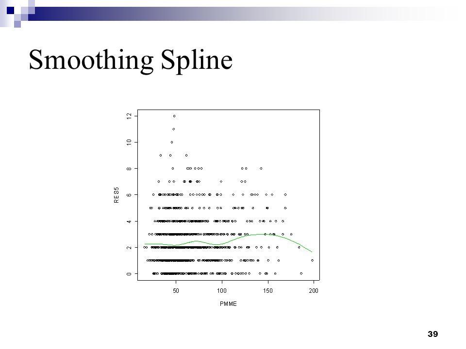 39 Smoothing Spline