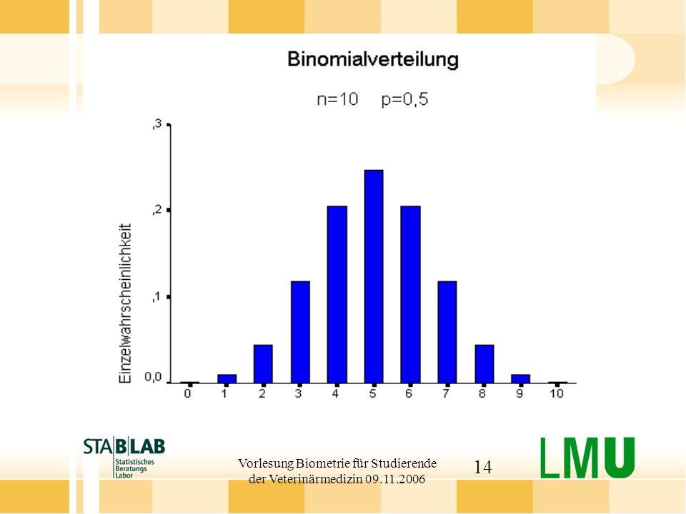 Vorlesung Biometrie für Studierende der Veterinärmedizin 09.11.2006 14