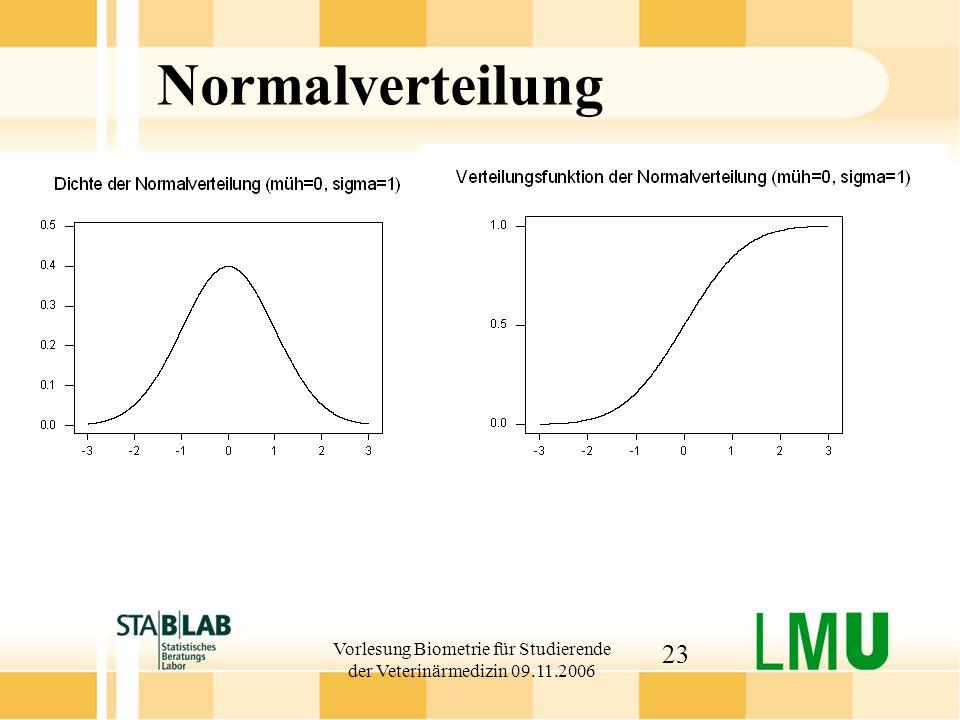 Vorlesung Biometrie für Studierende der Veterinärmedizin 09.11.2006 23 Normalverteilung