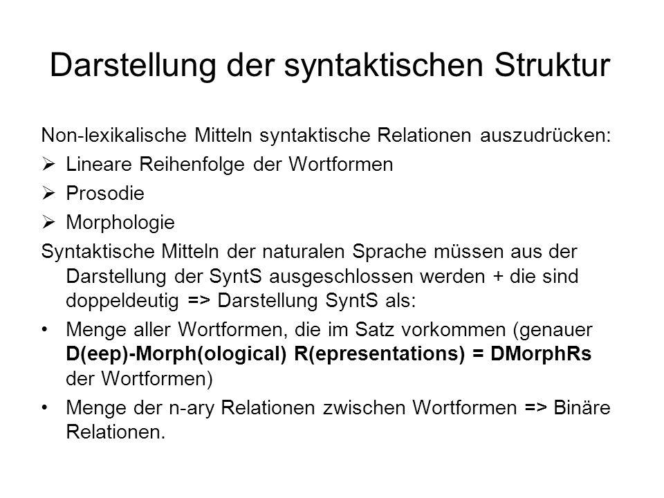 Darstellung der syntaktischen Struktur Non-lexikalische Mitteln syntaktische Relationen auszudrücken: Lineare Reihenfolge der Wortformen Prosodie Morp