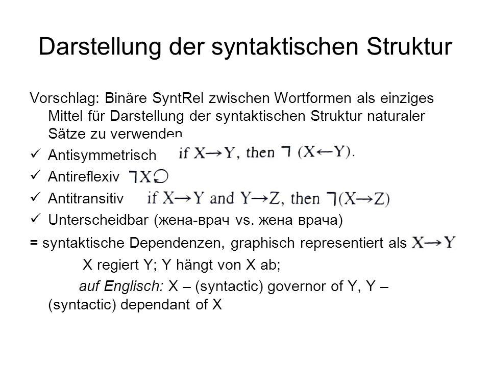 Darstellung der syntaktischen Struktur Vorschlag: Binäre SyntRel zwischen Wortformen als einziges Mittel für Darstellung der syntaktischen Struktur na