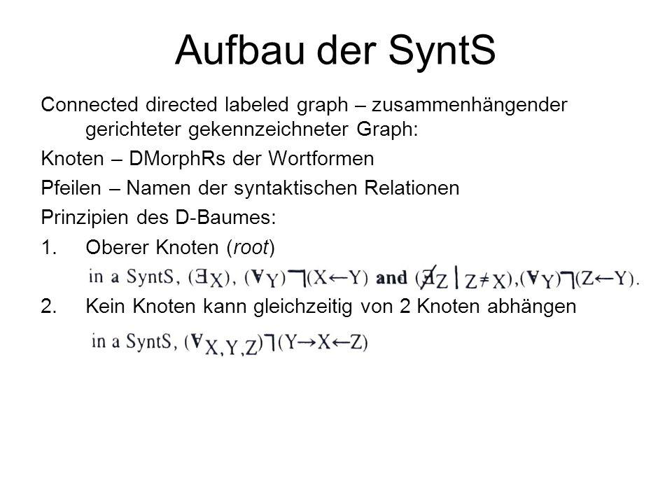 Aufbau der SyntS Connected directed labeled graph – zusammenhängender gerichteter gekennzeichneter Graph: Knoten – DMorphRs der Wortformen Pfeilen – N