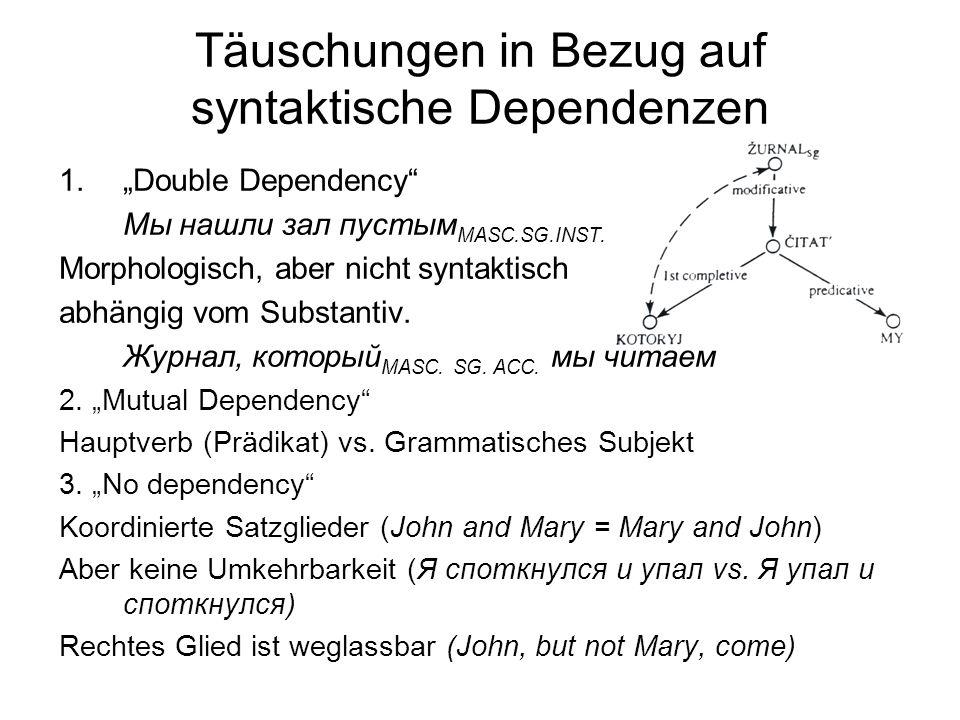 Täuschungen in Bezug auf syntaktische Dependenzen 1.Double Dependency Мы нашли зал пустым MASC.SG.INST. Morphologisch, aber nicht syntaktisch abhängig