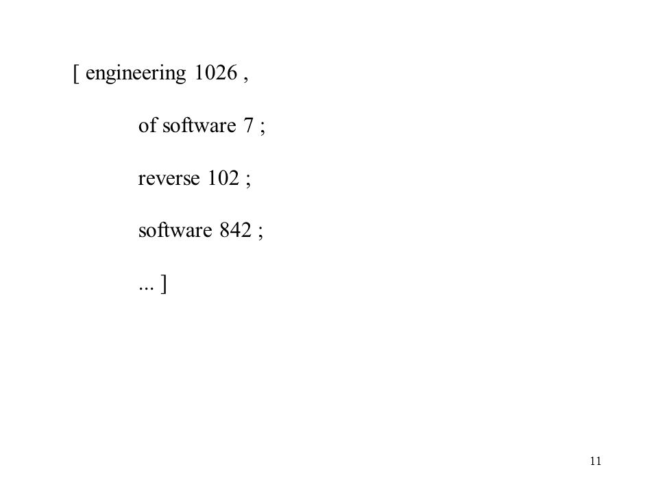 11 [ engineering 1026, of software 7 ; reverse 102 ; software 842 ;... ]