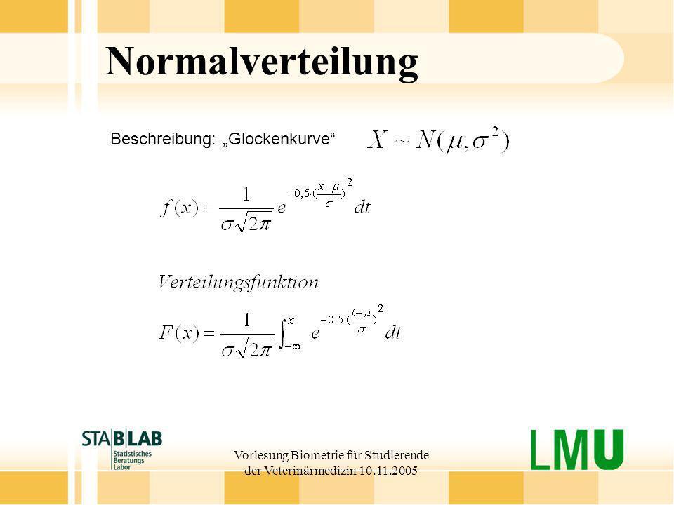 Vorlesung Biometrie für Studierende der Veterinärmedizin 10.11.2005 Normalverteilung Beschreibung: Glockenkurve